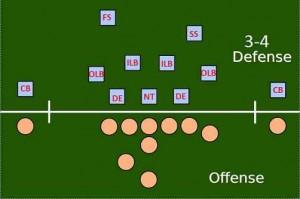 3_4_deffense