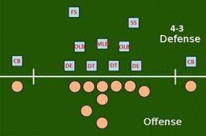 4_3_deffense